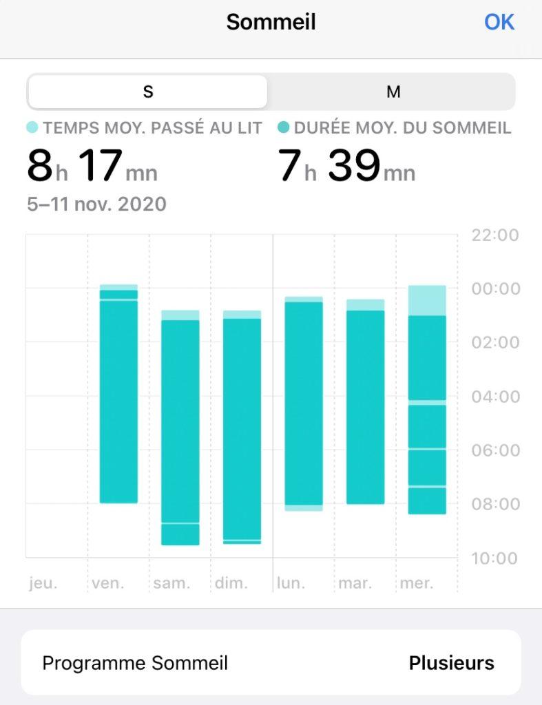 Analyse du sommeil Apple Watch